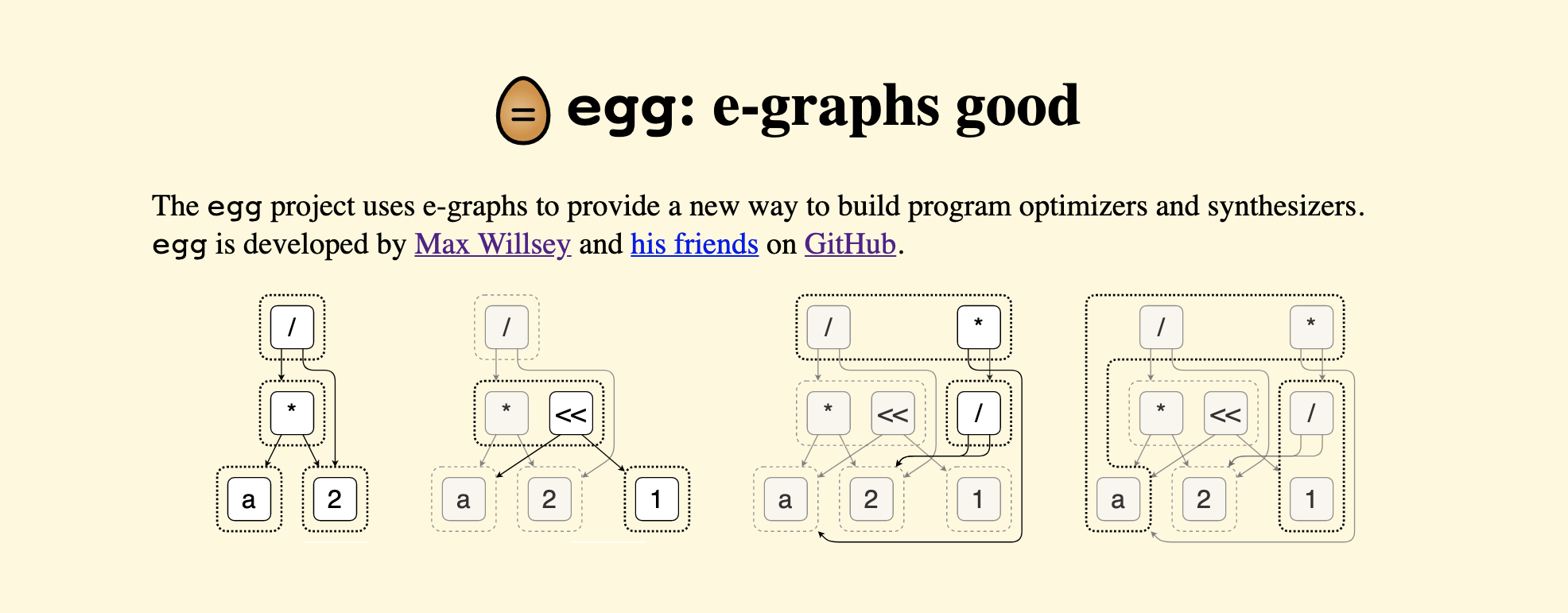 egg e-graphs Website